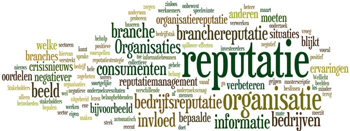Tag cloud over reputatiemanagement